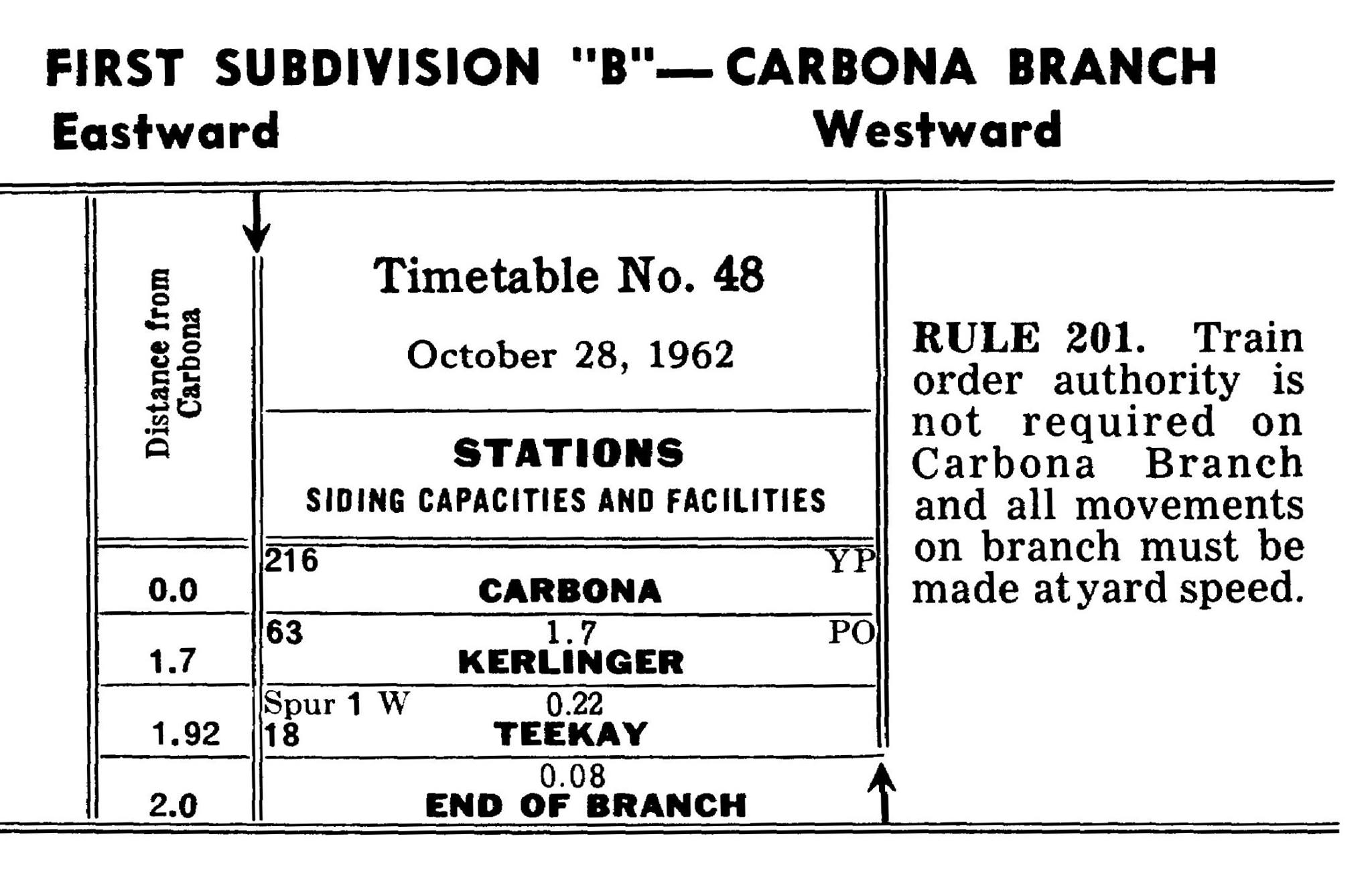 Western Pacific Carbona Timetable (Image)