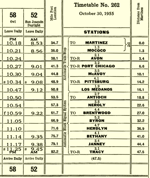 SP Mococo Timetable (1955)